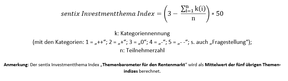 sentix Investmentthema Index - Berechnungsformel