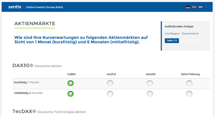 sentix Global Investor Survey: The new layout in German (participant comes from Germany)