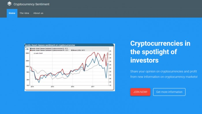 sentix launches Crypto Sentiment Page
