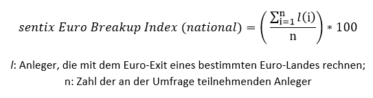 sentix Euro Break-up Index - Formel Nationale Teilindizes